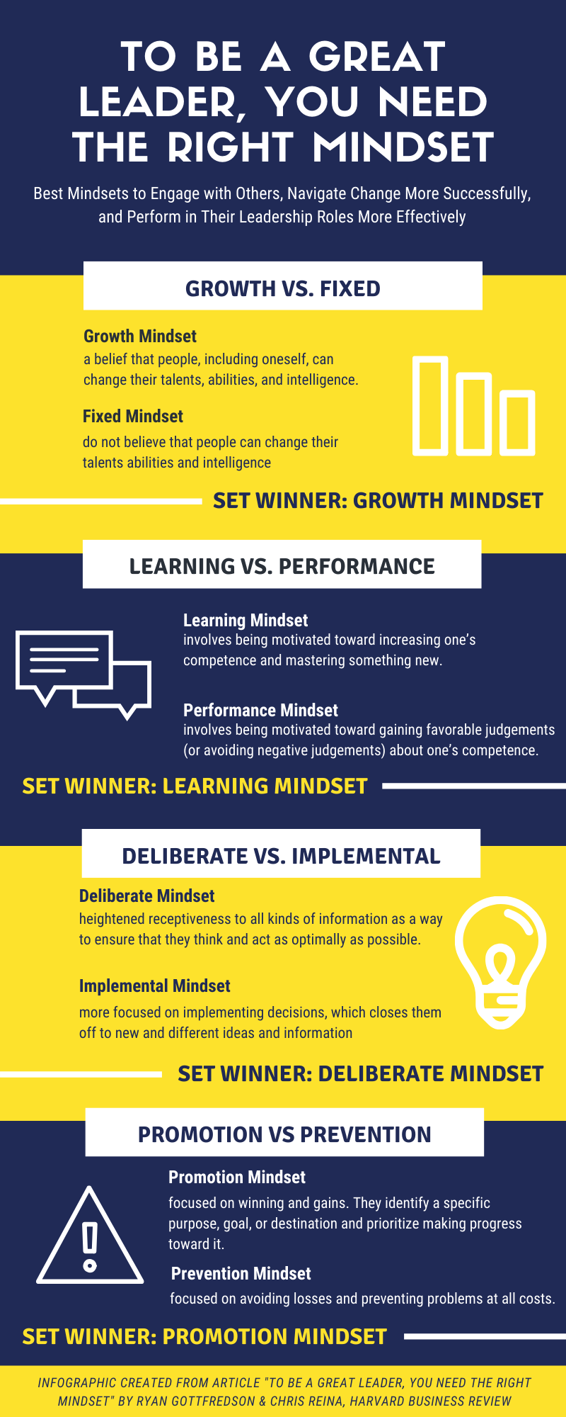 To Be A Great Leader, You Need The Right Mindset